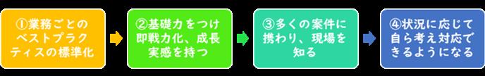 201904flow